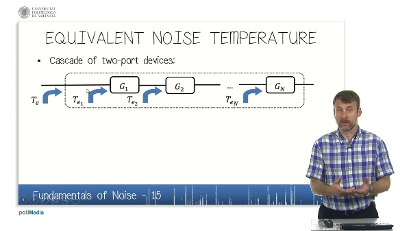 Fundamentals of Noise (V)