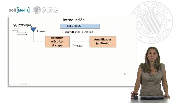 Detectores y receptores ópticos. Introducción