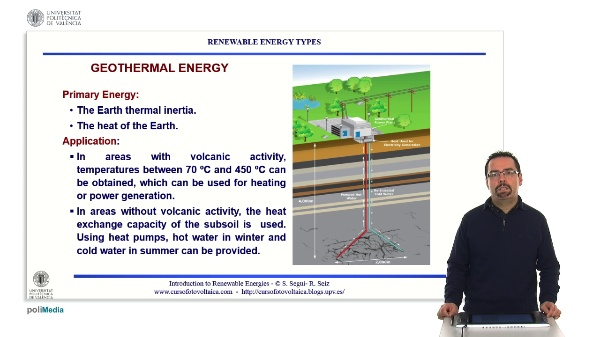 Renewable energies types