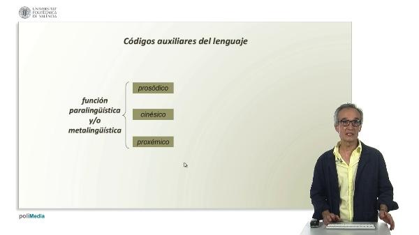 Codigos auxiliares del lenguaje