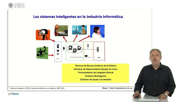 Introducción a la Inteligencia Artificial. Conceptos, áreas y aplicaciones. ¿Se está utilizando la tecnología de sistemas inteligentes en la industria informática?