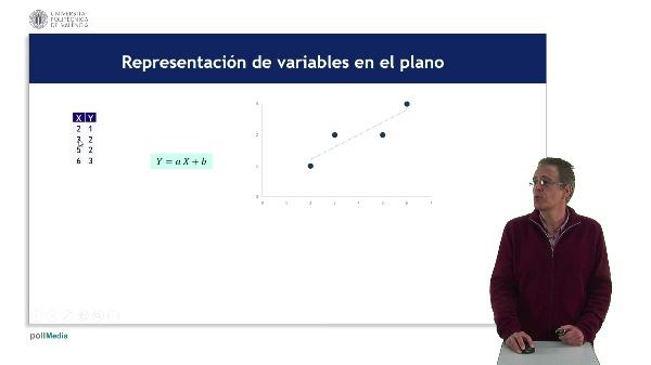 Varianza, Covarianza y Correlación