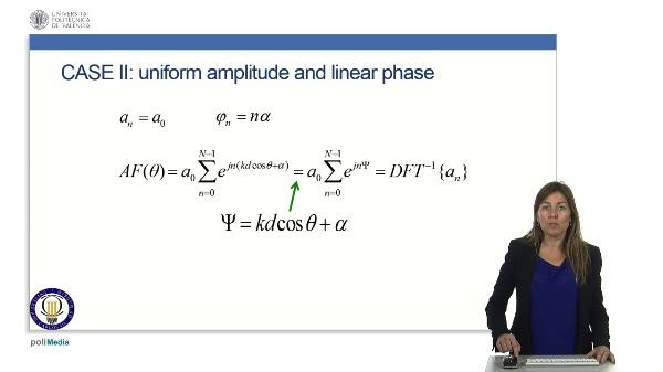 Linear Arrays: Progressive Phase (Phased Array).