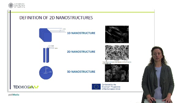 DEFINITION OF 2D NANOSTRUCTURES