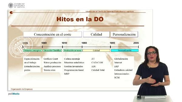 Hitos y Decisiones en la Direccion de Operaciones
