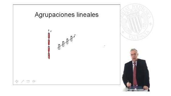 Agrupaciones lineales de antenas