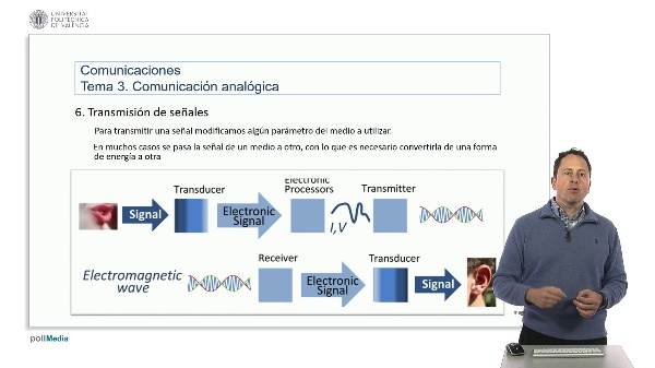 Introducción a las radiocomunicaciones. Adaptación de señales para la transmisión, transductores