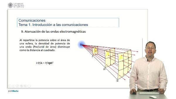 Introducción a las radiocomunicaciones: Propagación de ondas electromagnéticas