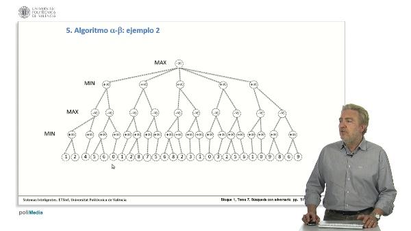 Leccion 1.7.5 Algoritmo Alfa-beta: ejemplos