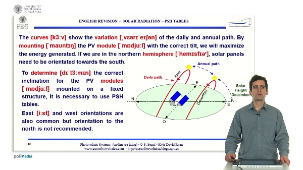 M1.U3. Solar rediation - PSH tables. English Grammar / spelling revision