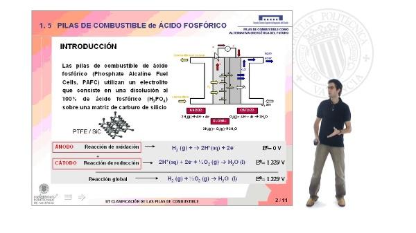Pilas de combustible de ácido fosfórico (PAFC)