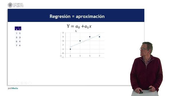 Regresión Lineal: interpretación geométrica