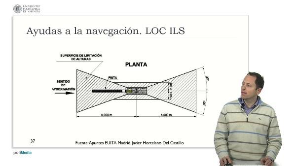 Caracteristicas fisicas area de movimiento XXXV
