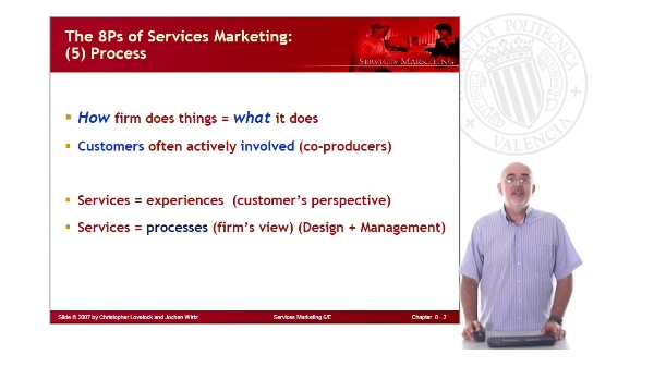 Service proccess design: Blueprinting