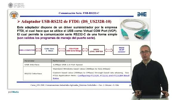 Comunicación Serie UART - Parte 3
