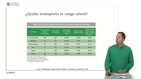 Tema 13. Terminal de carga (5)