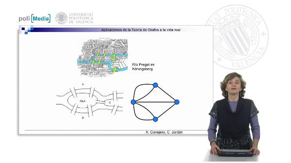 Aplicaciones de la Teoría de Grafos a la vida real