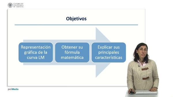 La curva LM: Obtención y principales características