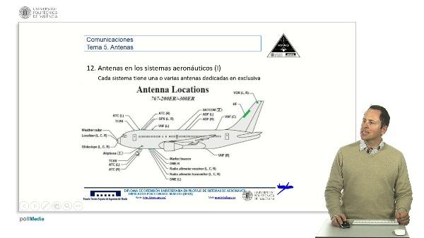 Master RPAS. Asignatura comunicaciones. Antenas en aviación