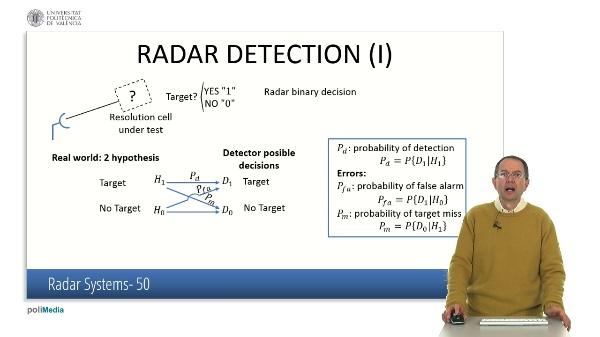 Radar Systems V