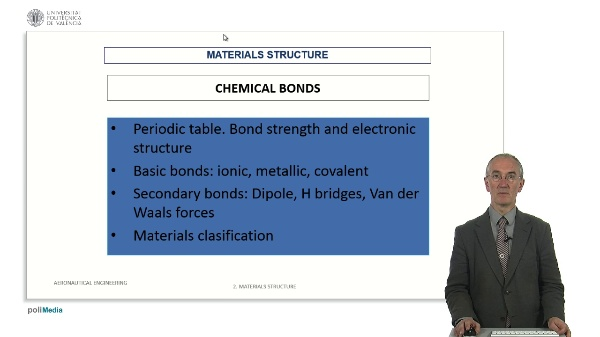 Atomic BONDS. Material Structure