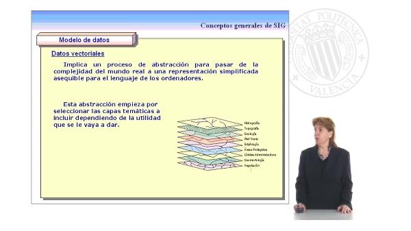Conceptos de topología