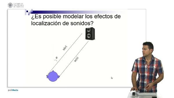 Función de Transferencia Relacionada con la Cabeza (HRTF)