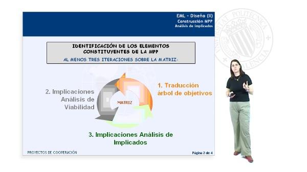 Construcción Matriz de Planificación del Proyecto. Análisis de Implicados