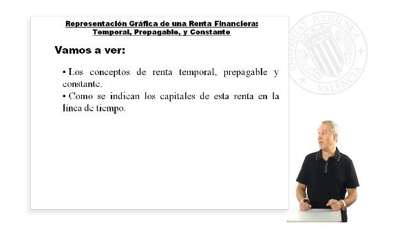 Representación Gráfica de una Renta Financiera: Temporal, prepagable y constante.