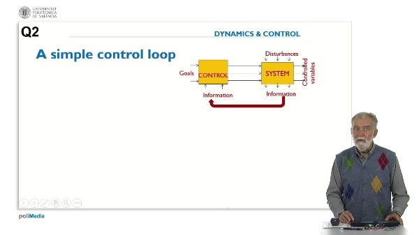 Control Systems Design. Question 2