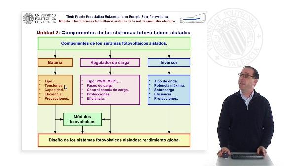 Unidad 2: Componentes de los sistemas fotovoltaicos aislados