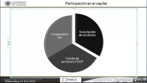Procedimientos participacion economica