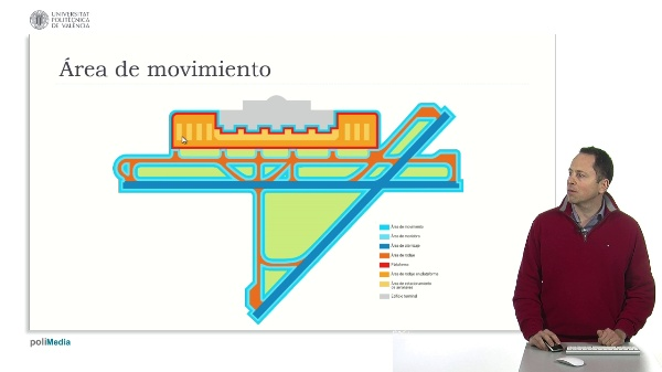 Caracteristicas fisicas area de movimiento II