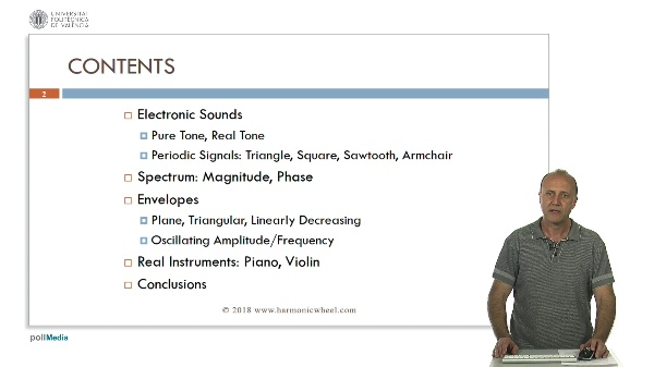 Acoustics for Musicians: Sounds & Spectra