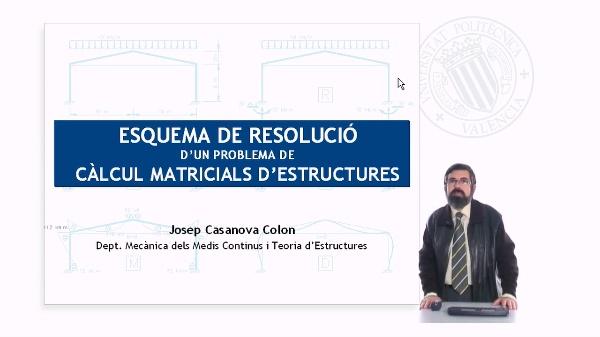 Esquema de resolució d'un problema genèric de càlcul matricial d'estructures