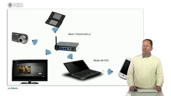 Introducción a las radiocomunicaciones. WIFI