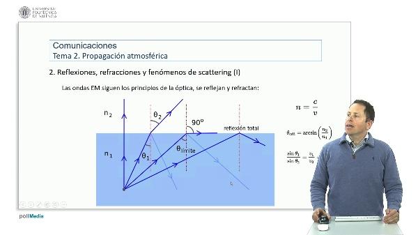 Introducción a las radiocomunicaciones. Reflexión, refracción y fenómenos de scattering