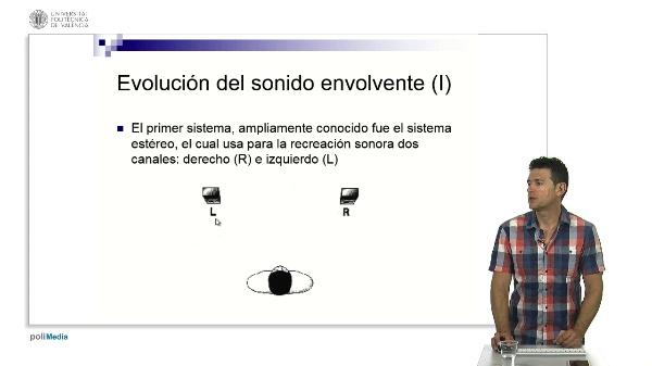 Evolución de los Sistemas de Sonido Envolvente (i)