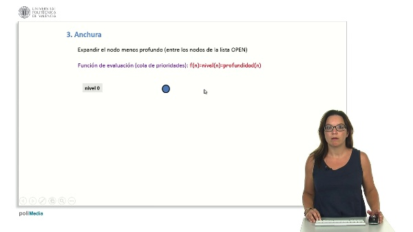 Tema 4, Lección 3: Resolución de problemas mediante búsqueda. Búsqueda no informada