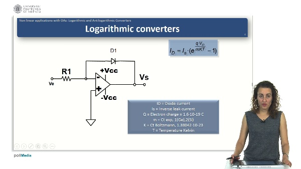 Non linear application of the OA: Logarithmic and antilogarithmic converters