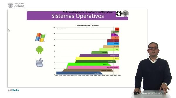 M4UT2: Sistemas Operativos