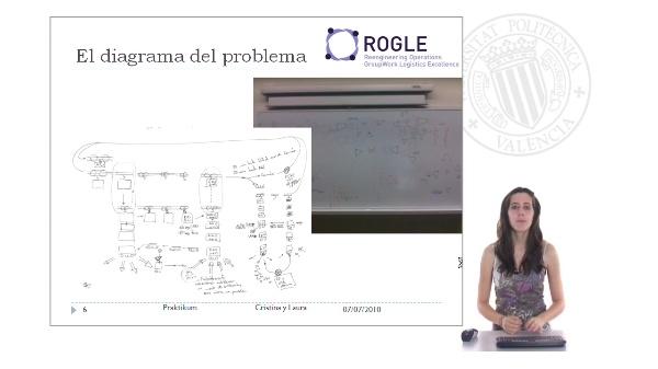 Praktikum 2010 - Simulación de sistemas Productivos y Logísticos (II)
