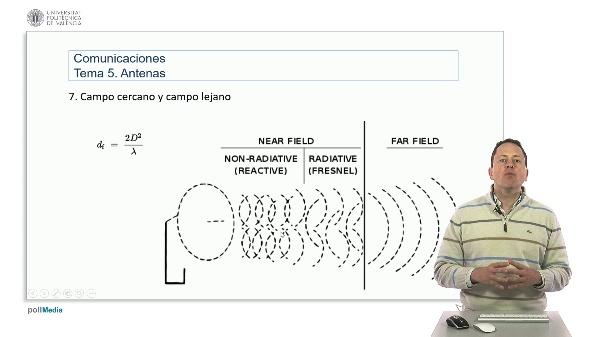 Introducción a las radiocomunicaciones. Campos lejanos y campos cercanos de una antena