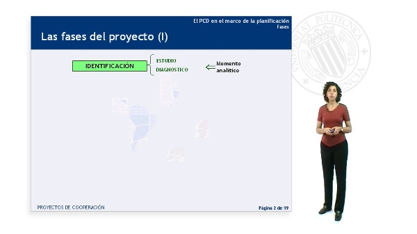 Fases del Proyecto (I)