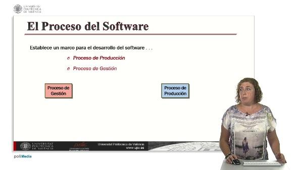 El proceso del software