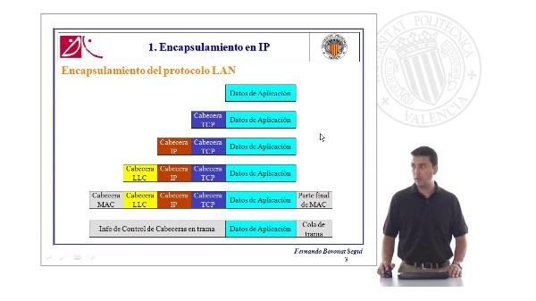Segmentación IPv4