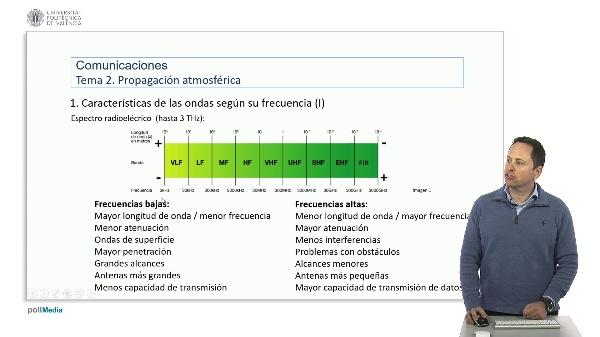 Propagación atmosférica. Características de las ondas según su frecuencia.