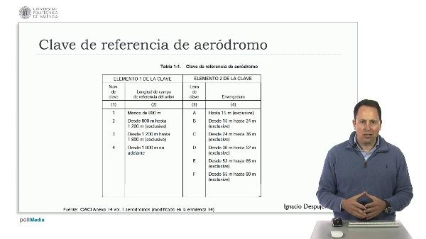 Ingeniería aeroportuaria. Clave de referencia de aeródromo