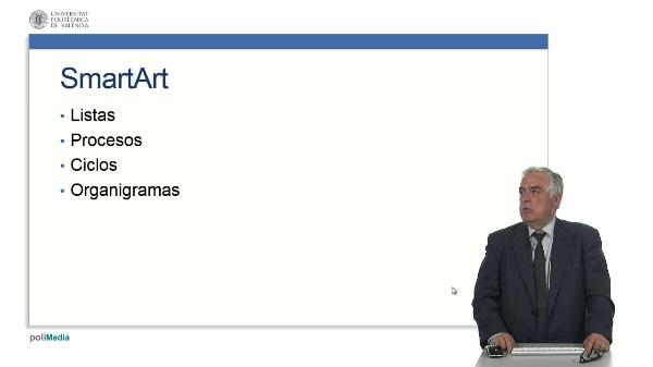 SmartArt de PowerPoint