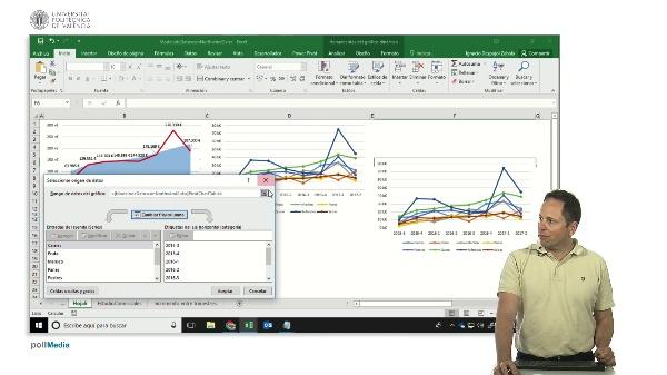 Excel. Gráficos. Copiar el formato y características de un gráfico dinámico a otro